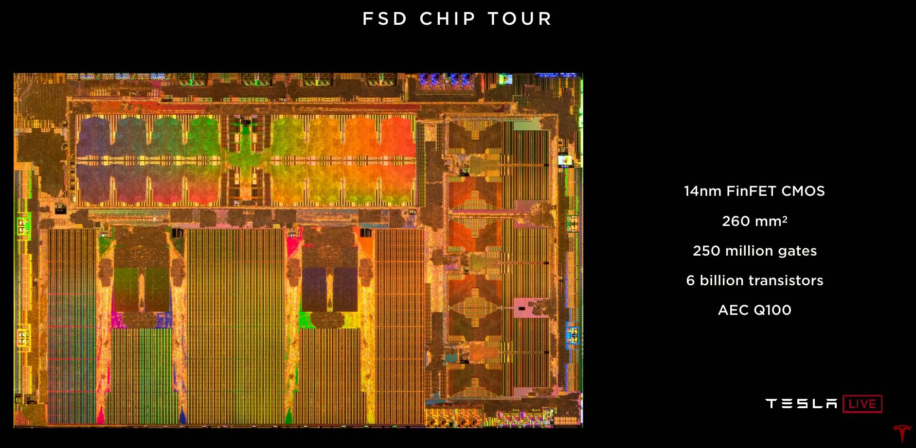 chip de conducción autónoma de Tesla